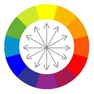 Цветовой круг и дополнительные цвета